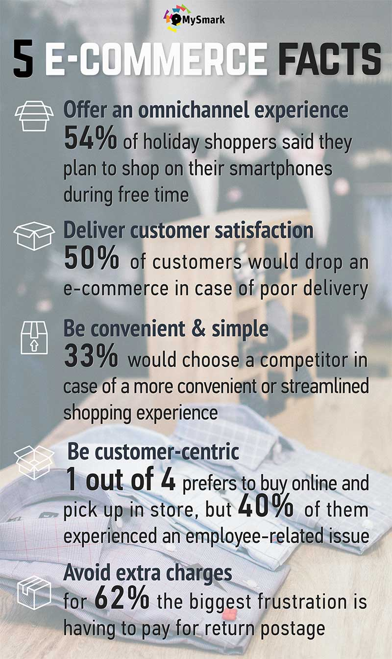 5-ecommerce-facts