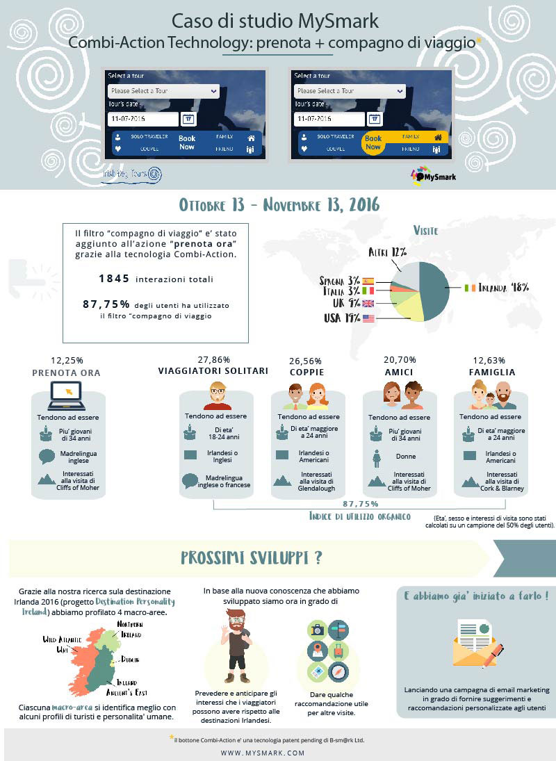 infographic-it-web